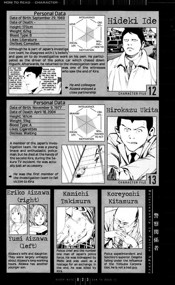 Death Note - chapter 110 - #23