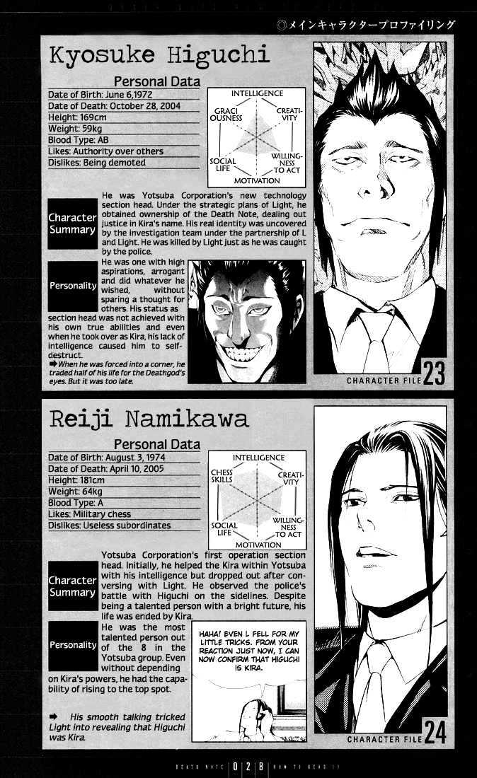 Death Note - chapter 110 - #28