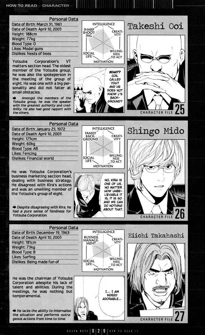 Death Note - chapter 110 - #29