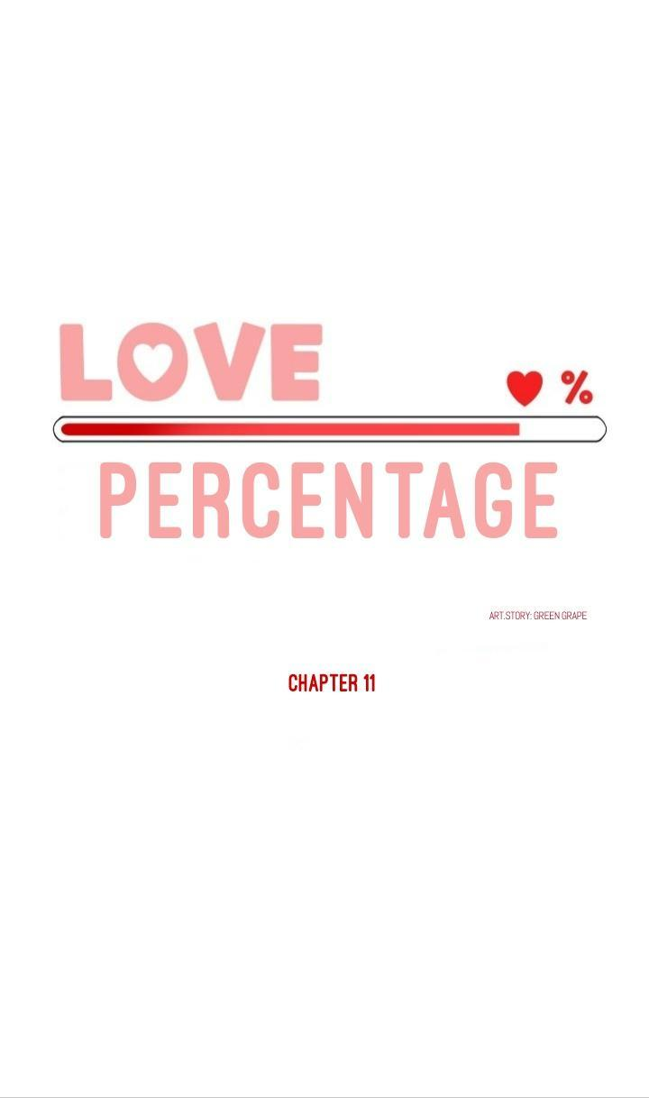 Love Percentage - chapter 11 - #2